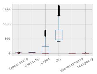 Data Analytics in Fintech Python Assignment Help & Data Analytics in